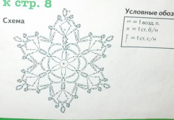 Квиллинг снежинка, мастер-класс, пошаговая инструкция