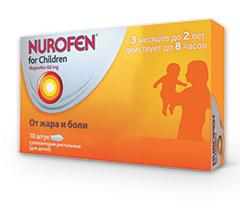 Детский нурофен при беременности